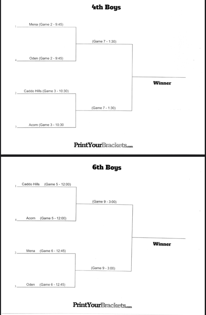 Pee Wee Boys Tournament Brackets