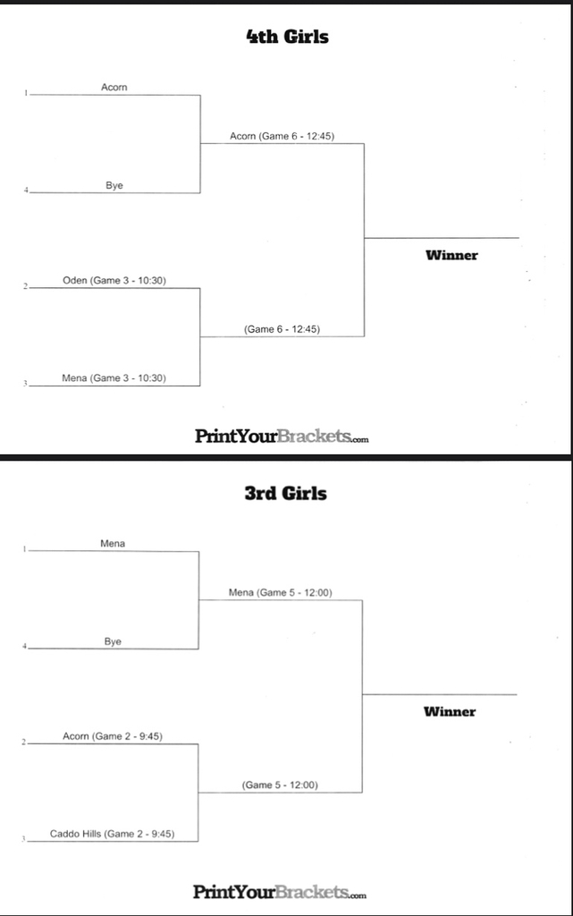 3rd & 4th girls brackets