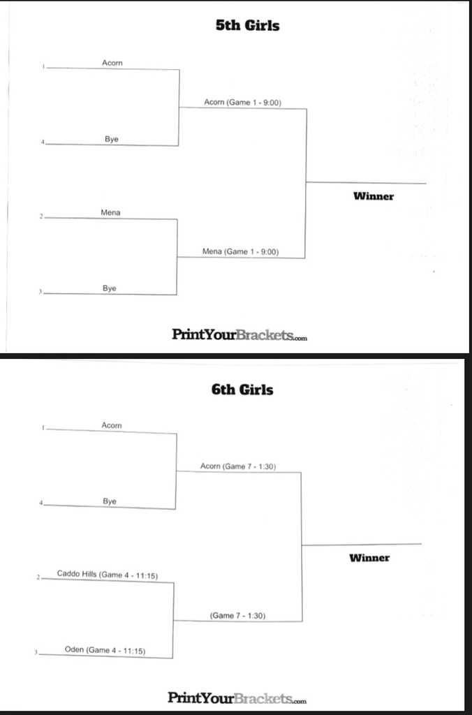5th & 6th girls brackets